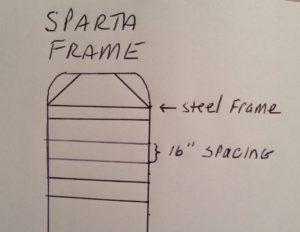 sparta-frame-diagram